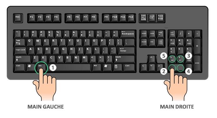 Touches claivier pour caractères accentués en majuscule